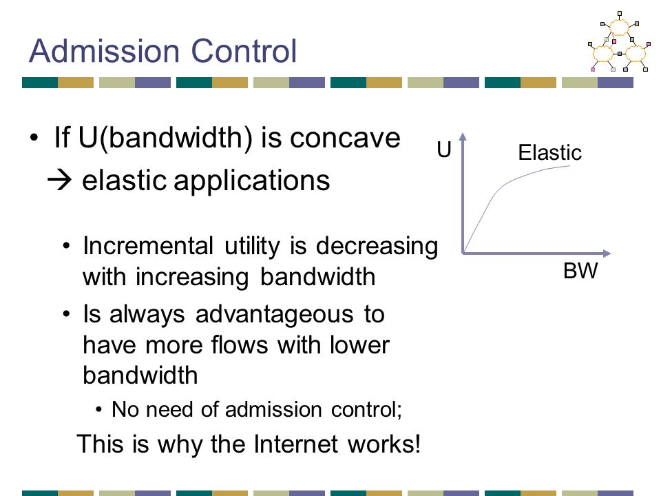 Admission Control If U(bandwidth) is concave  elastic applications Incremental utility is decreasing with increasing bandwidth Is always advantageous to have more flows with lower bandwidth No need of admission control; This is why the Internet works.