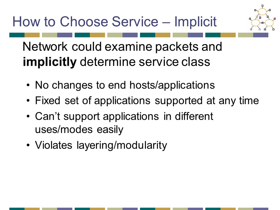 How to Choose Service – Implicit Network could examine packets and implicitly determine service class No changes to end hosts/applications Fixed set o