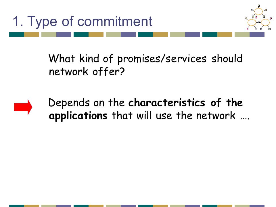 1. Type of commitment What kind of promises/services should network offer? Depends on the characteristics of the applications that will use the networ