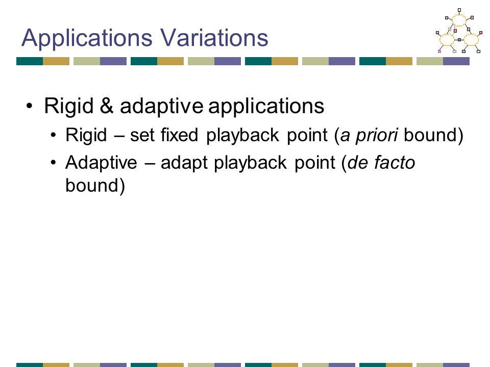 Applications Variations Rigid & adaptive applications Rigid – set fixed playback point (a priori bound) Adaptive – adapt playback point (de facto boun