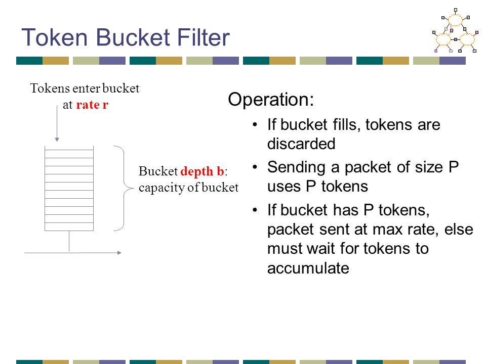 Token Bucket Filter Operation: If bucket fills, tokens are discarded Sending a packet of size P uses P tokens If bucket has P tokens, packet sent at m