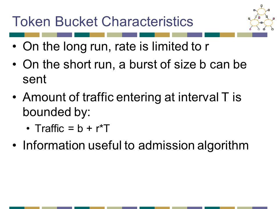 Token Bucket Characteristics On the long run, rate is limited to r On the short run, a burst of size b can be sent Amount of traffic entering at inter