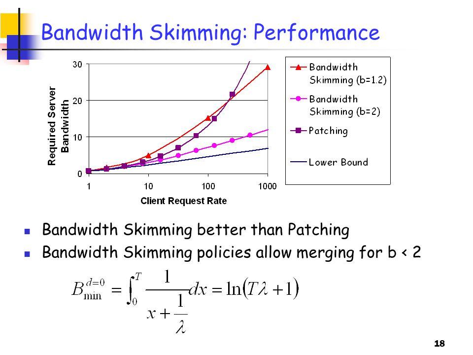18 Bandwidth Skimming: Performance Bandwidth Skimming better than Patching Bandwidth Skimming policies allow merging for b < 2