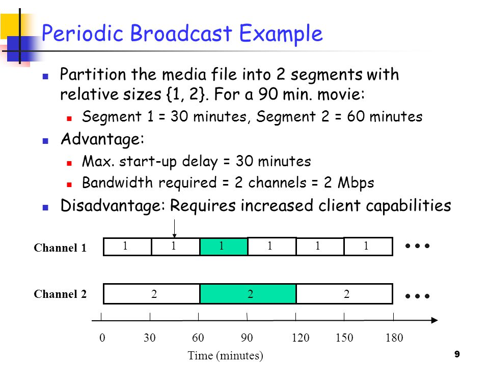 9 Periodic Broadcast Example Partition the media file into 2 segments with relative sizes {1, 2}.