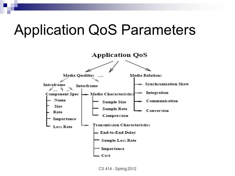 Application QoS Parameters CS 414 - Spring 2012
