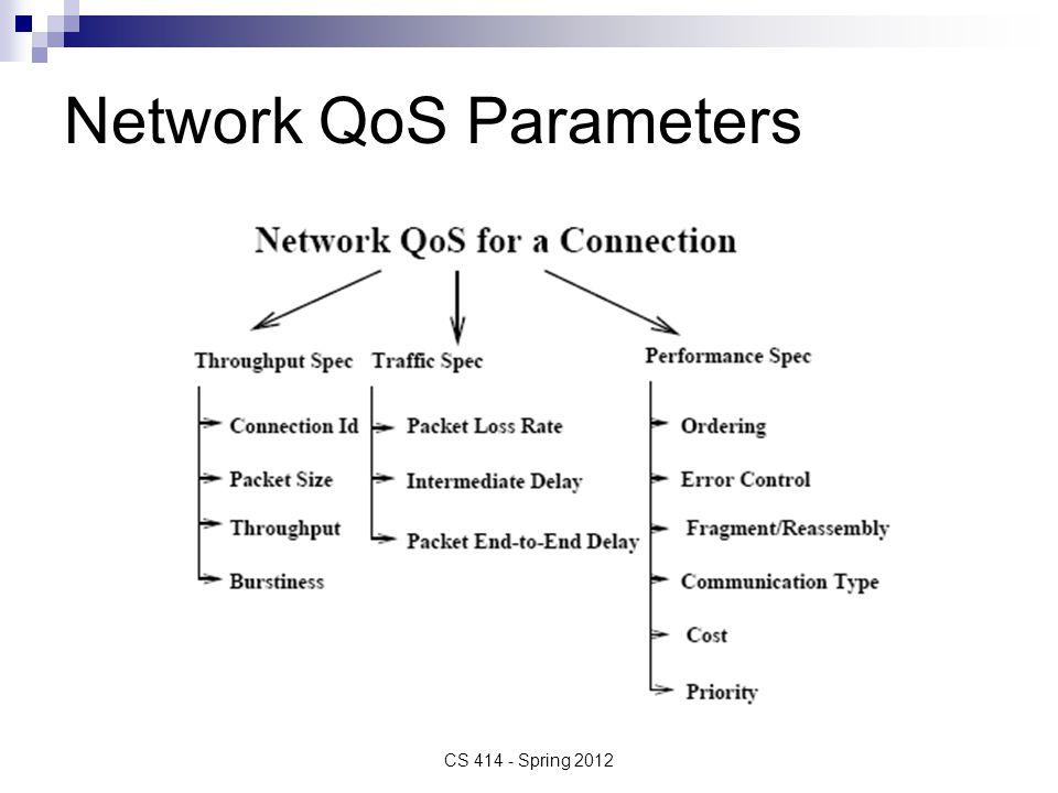 Network QoS Parameters CS 414 - Spring 2012