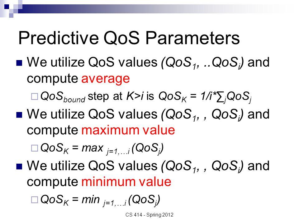 Predictive QoS Parameters We utilize QoS values (QoS 1,..QoS i ) and compute average  QoS bound step at K>i is QoS K = 1/i*∑ j QoS j We utilize QoS values (QoS 1,, QoS i ) and compute maximum value  QoS K = max j=1,…i (QoS j ) We utilize QoS values (QoS 1,, QoS i ) and compute minimum value  QoS K = min j=1,…i (QoS j ) CS 414 - Spring 2012
