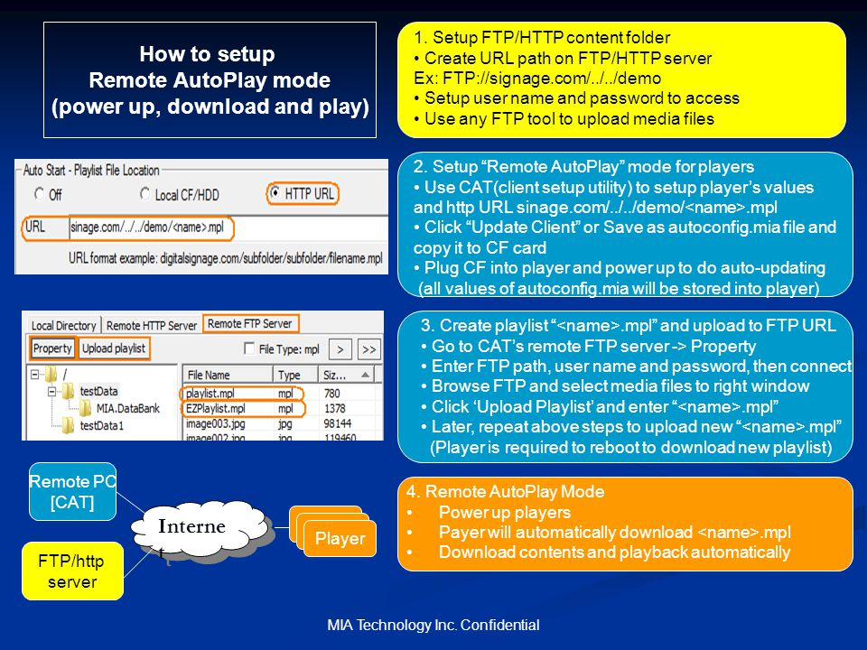 """MIA Technology Inc. Confidential How to setup Remote AutoPlay mode (power up, download and play) 3. Create playlist """".mpl"""" and upload to FTP URL Go to"""