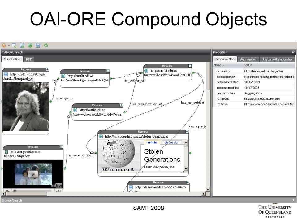 OAI-ORE Compound Objects SAMT 2008