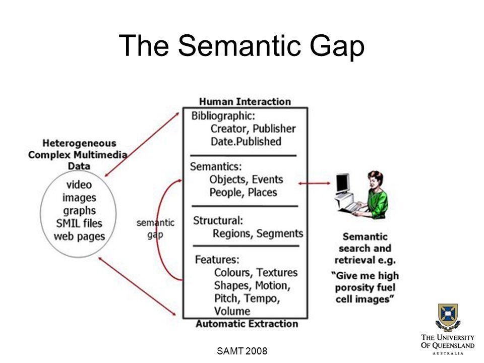 The Semantic Gap SAMT 2008