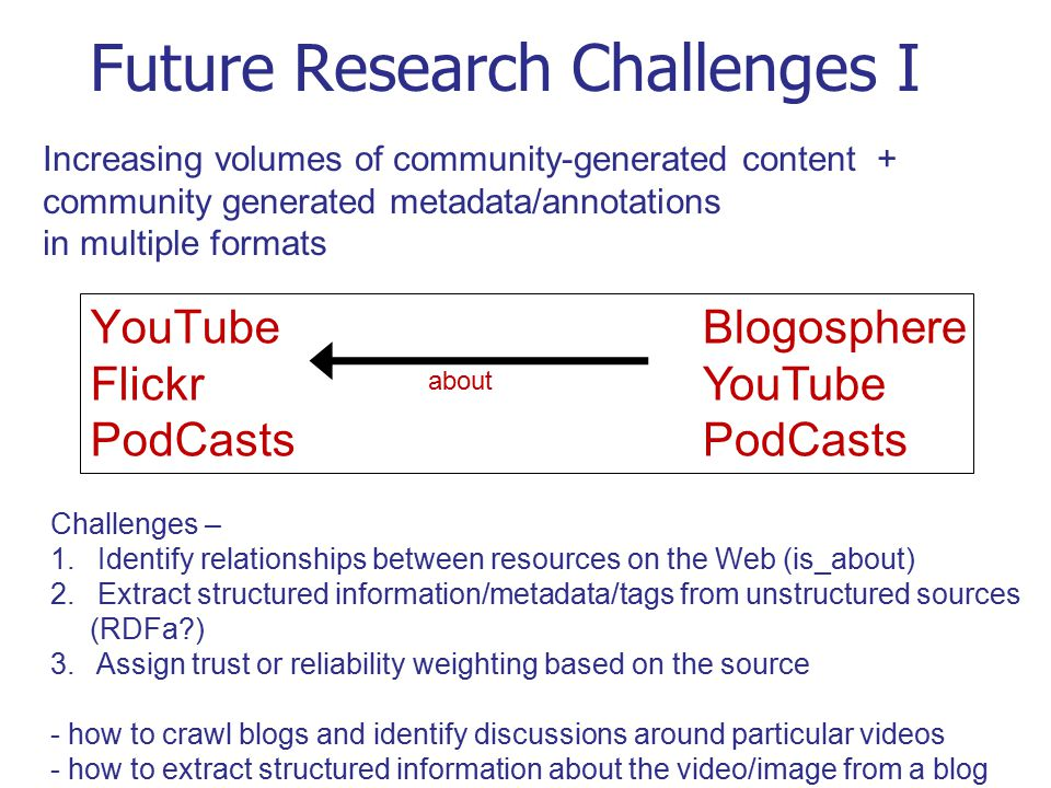 Future Research Challenges I YouTube Flickr PodCasts Blogosphere YouTube PodCasts Challenges – 1. Identify relationships between resources on the Web