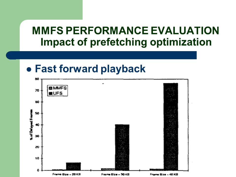 MMFS PERFORMANCE EVALUATION Impact of prefetching optimization Fast forward playback