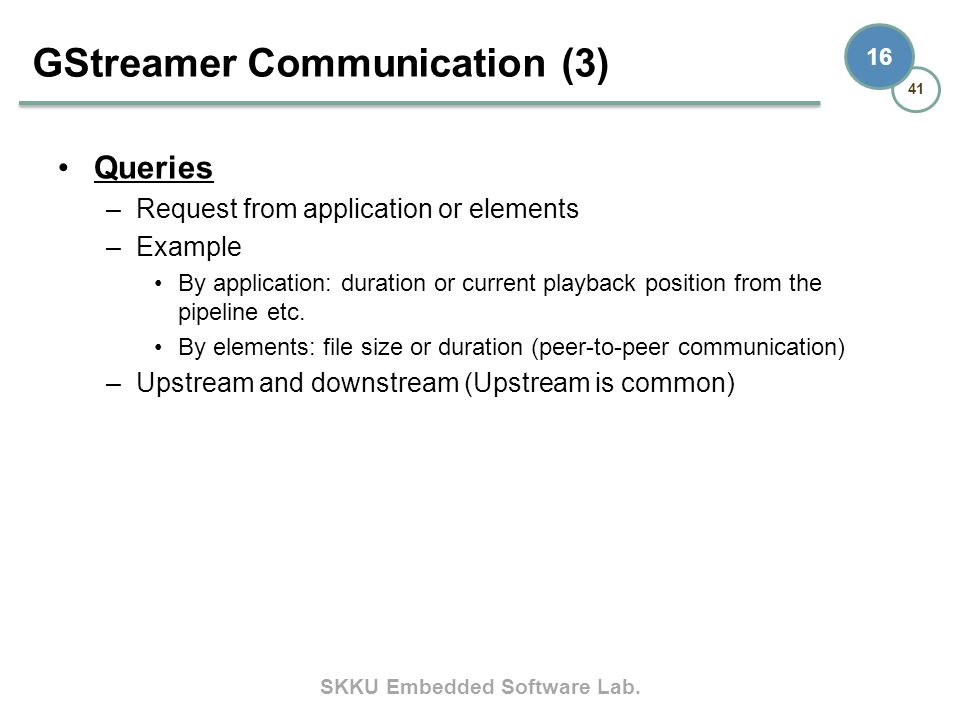 SKKU Embedded Software Lab. 41 16 Queries –Request from application or elements –Example By application: duration or current playback position from th
