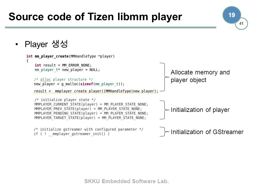 SKKU Embedded Software Lab. 41 19 Player 생성 Source code of Tizen libmm player Allocate memory and player object Initialization of player Initializatio