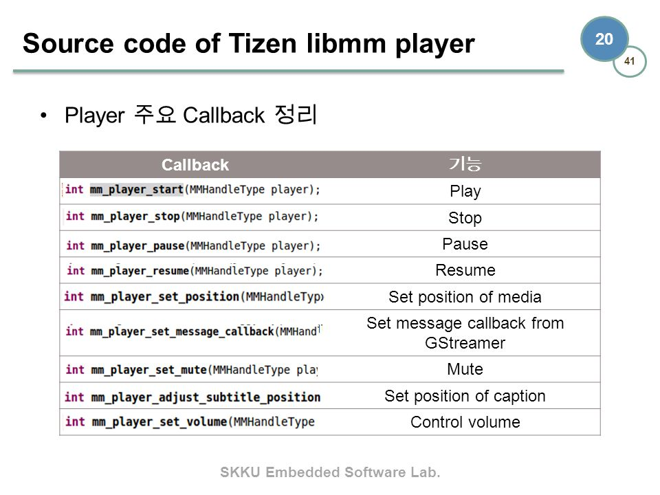 SKKU Embedded Software Lab. 41 20 Player 주요 Callback 정리 Source code of Tizen libmm player Callback 기능 Play Stop Pause Resume Set position of media Set
