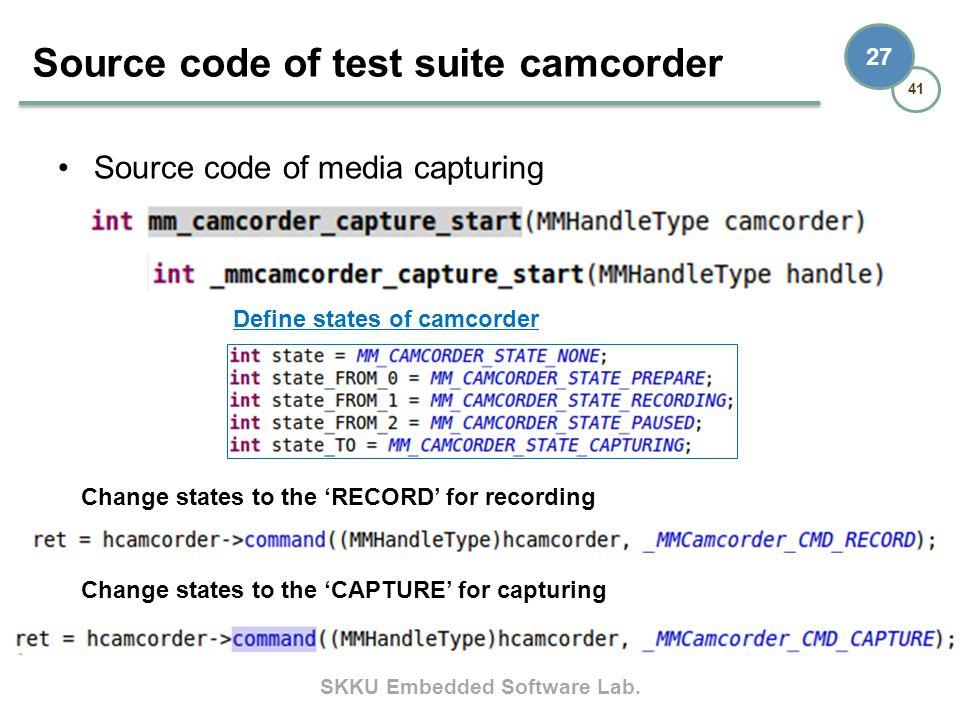 SKKU Embedded Software Lab. 41 27 Source code of media capturing Source code of test suite camcorder Define states of camcorder Change states to the '