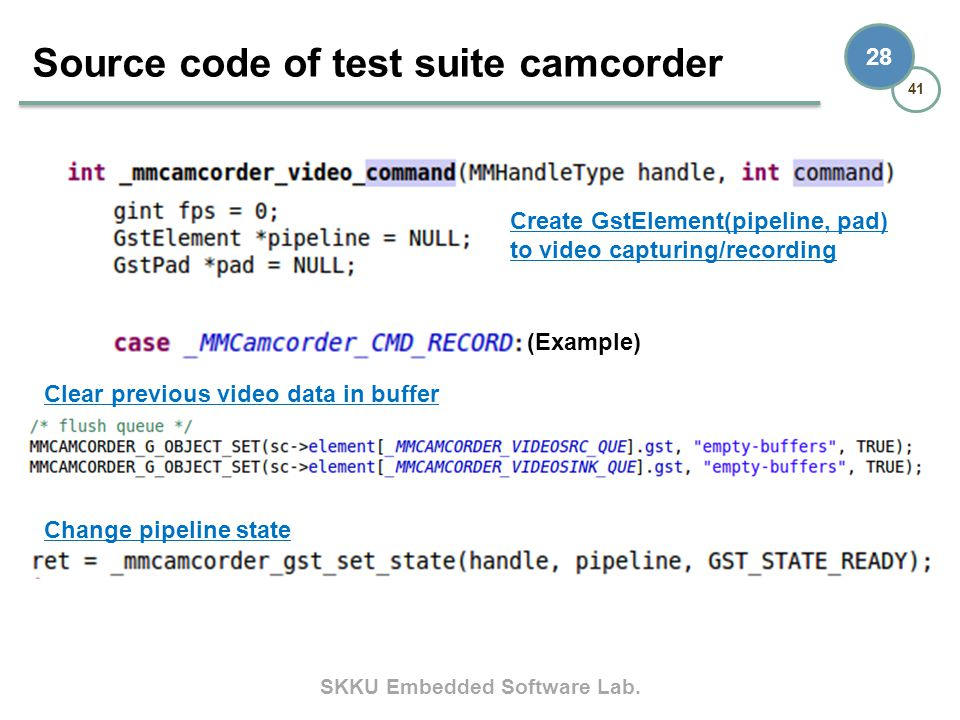 SKKU Embedded Software Lab. 41 28 Source code of test suite camcorder Create GstElement(pipeline, pad) to video capturing/recording Clear previous vid