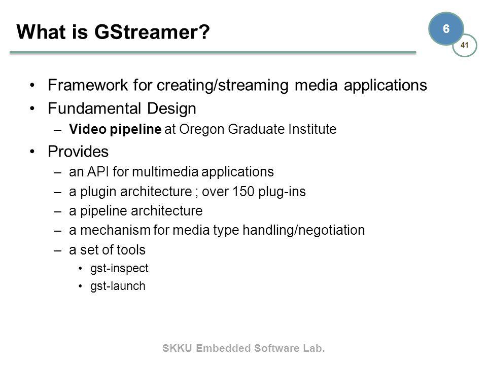SKKU Embedded Software Lab. 41 6 Framework for creating/streaming media applications Fundamental Design –Video pipeline at Oregon Graduate Institute P
