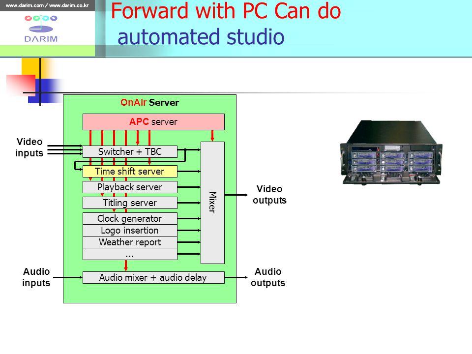 Forward Server OnAir Server APC server Playback server Titling server Clock generator Logo insertion Weather report...