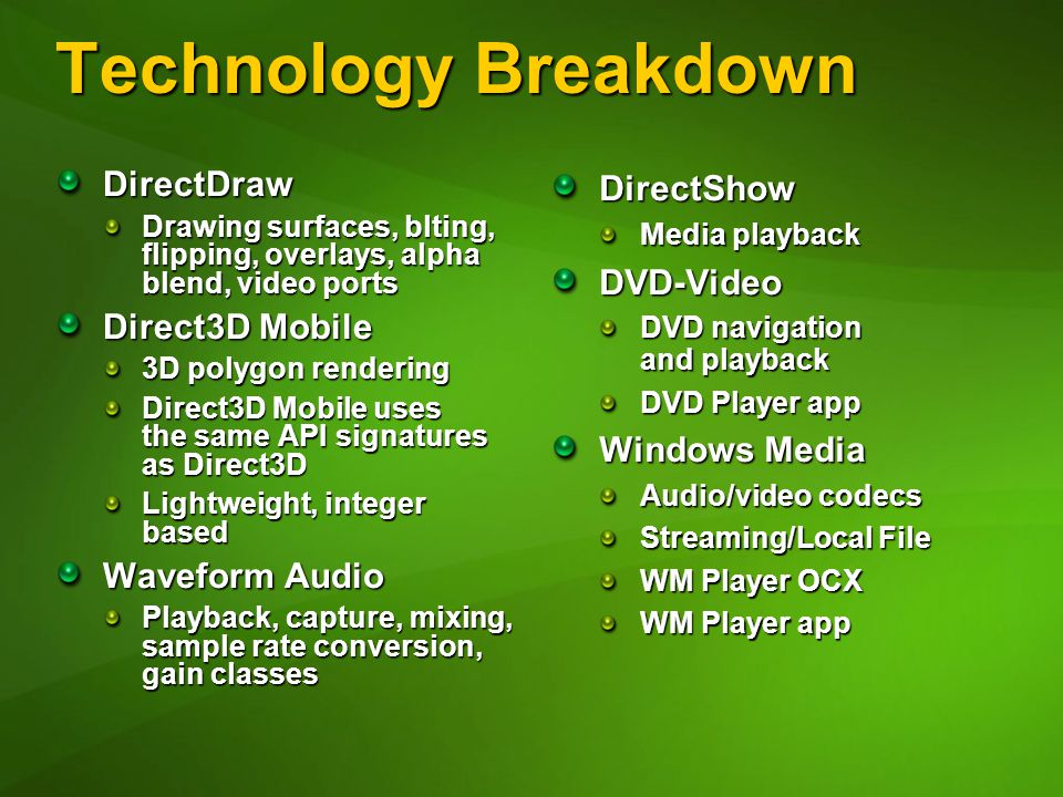Technology Breakdown DirectDraw Drawing surfaces, blting, flipping, overlays, alpha blend, video ports Direct3D Mobile 3D polygon rendering Direct3D Mobile uses the same API signatures as Direct3D Lightweight, integer based Waveform Audio Playback, capture, mixing, sample rate conversion, gain classes DirectShow Media playback DVD-Video DVD navigation and playback DVD Player app Windows Media Audio/video codecs Streaming/Local File WM Player OCX WM Player app