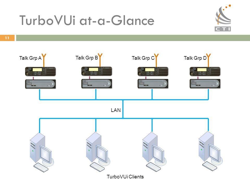 11 Talk Grp A LAN TurboVUi Clients Talk Grp B Talk Grp CTalk Grp D TurboVUi at-a-Glance