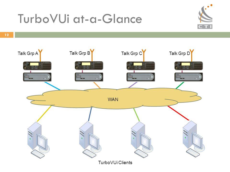 12 Talk Grp A TurboVUi Clients WAN Talk Grp B Talk Grp CTalk Grp D TurboVUi at-a-Glance