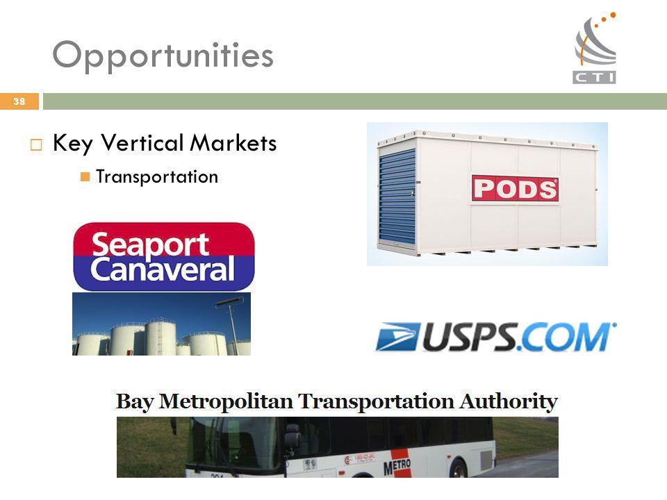 38 Opportunities  Key Vertical Markets Transportation