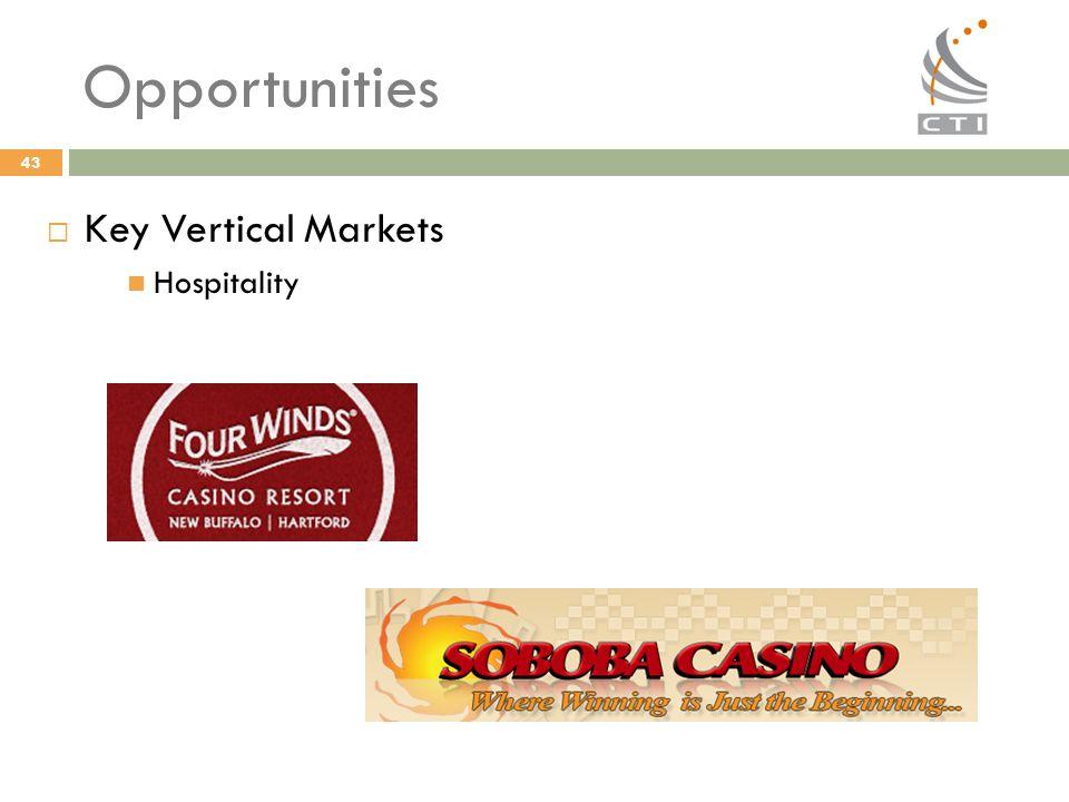 43 Opportunities  Key Vertical Markets Hospitality