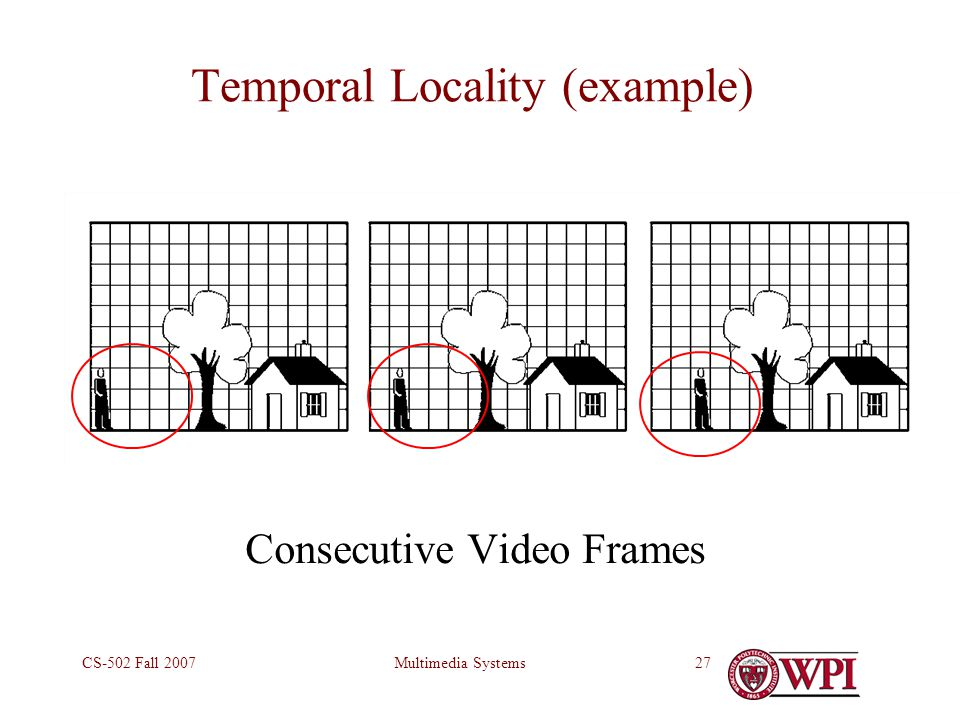 Multimedia SystemsCS-502 Fall 200727 Temporal Locality (example) Consecutive Video Frames