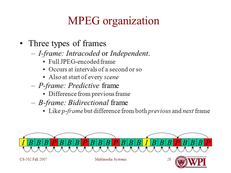 Multimedia SystemsCS-502 Fall 200728 MPEG organization Three types of frames –I-frame: Intracoded or Independent.