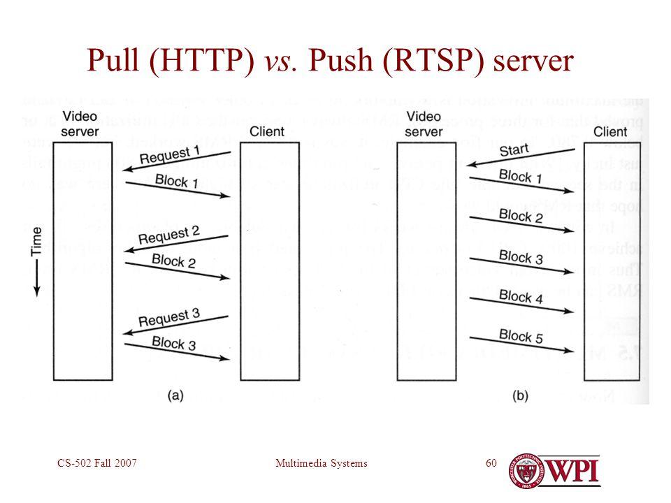 Multimedia SystemsCS-502 Fall 200760 Pull (HTTP) vs. Push (RTSP) server