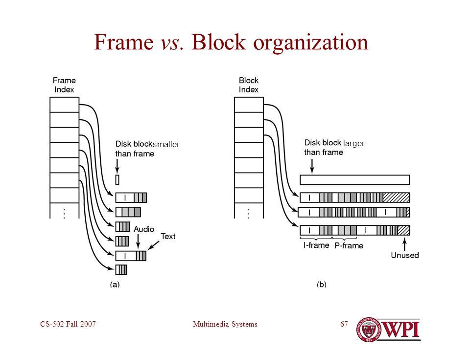 Multimedia SystemsCS-502 Fall 200767 Frame vs. Block organization smaller larger