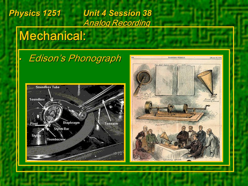 Physics 1251Unit 4 Session 38 Analog Recording Mechanical: Edison's Phonograph Edison's Phonograph