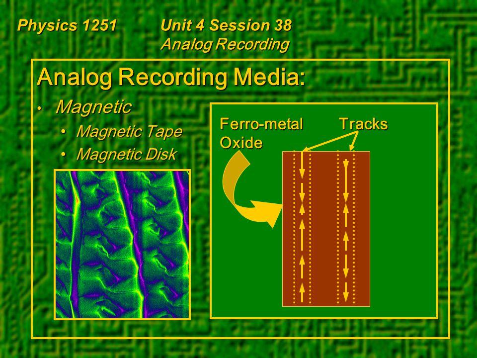 Analog Recording Media: Magnetic Magnetic Magnetic TapeMagnetic Tape Magnetic DiskMagnetic Disk Ferro-metal Oxide Tracks