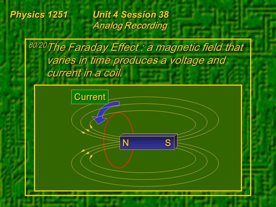 Physics 1251Unit 4 Session 38 Analog Recording 80/20 The Faraday Effect : a magnetic field that varies in time produces a voltage and current in a coi