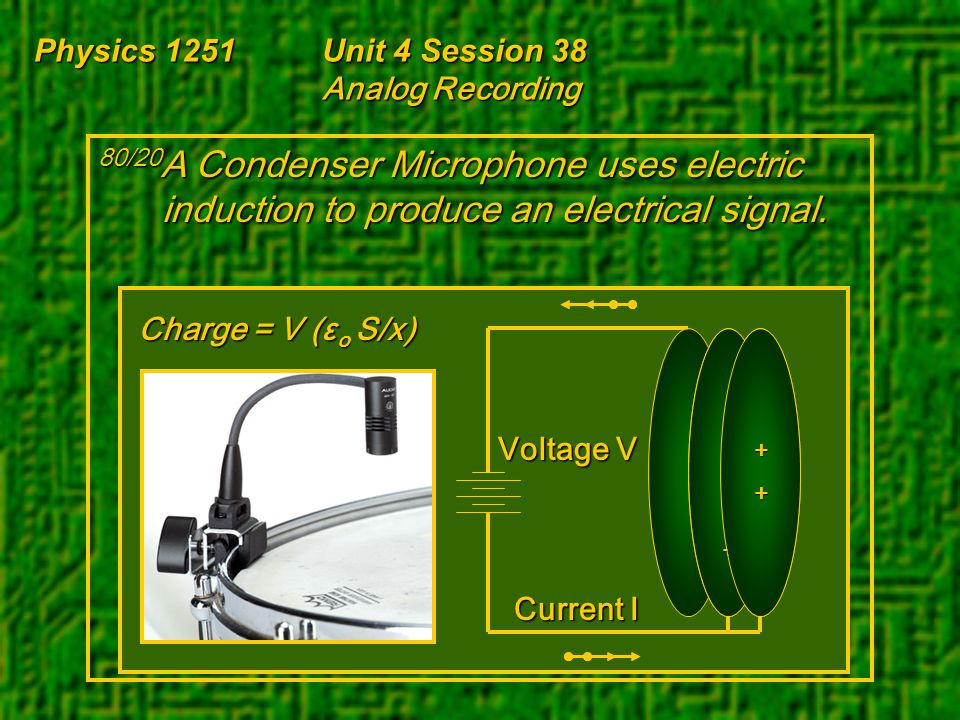 Physics 1251Unit 4 Session 38 Analog Recording 80/20 A Condenser Microphone uses electric induction to produce an electrical signal. Voltage V Current