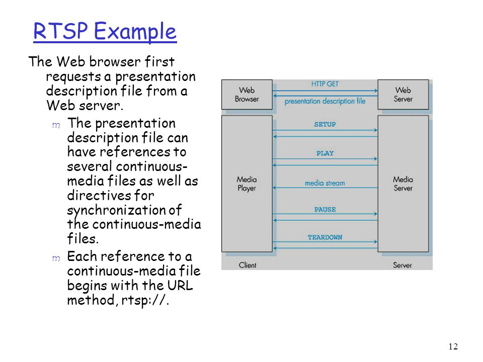 12 RTSP Example The Web browser first requests a presentation description file from a Web server. m The presentation description file can have referen