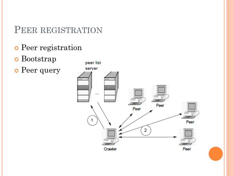 P EER REGISTRATION Peer registration Bootstrap Peer query