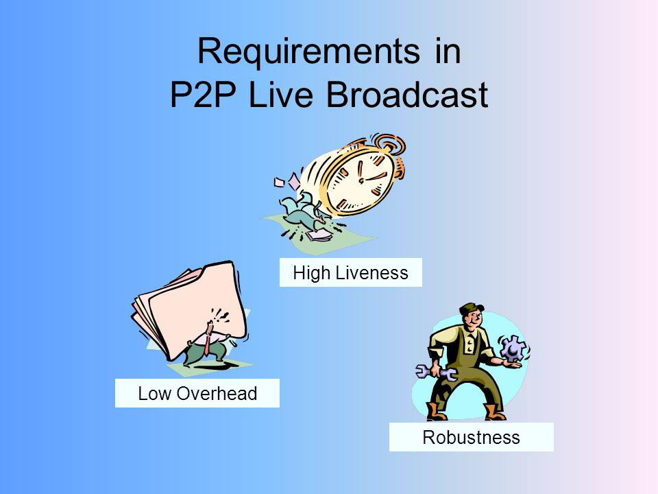 Requirements in P2P Live Broadcast Low Overhead High Liveness Robustness