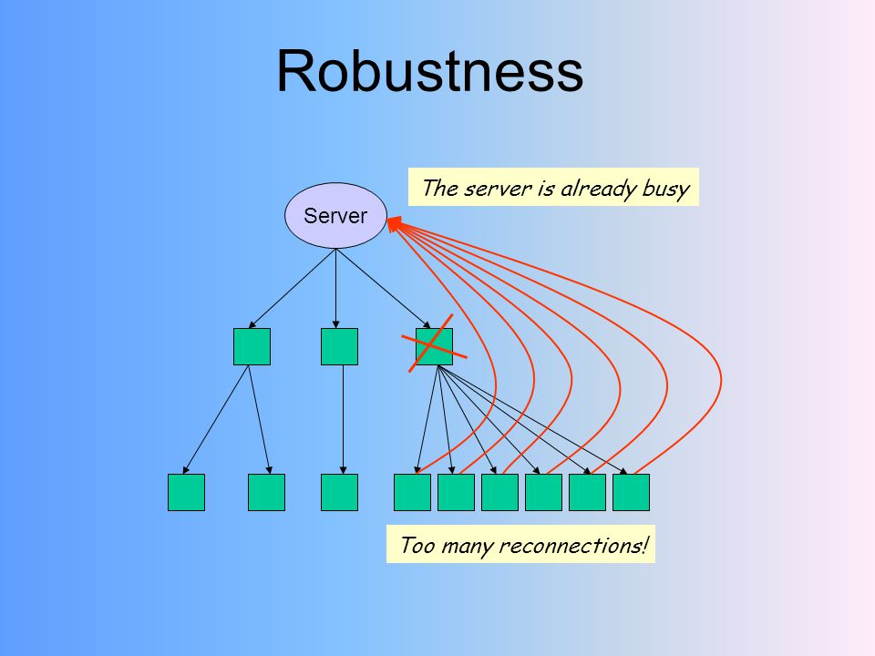 Robustness Server The server is already busy Too many reconnections!