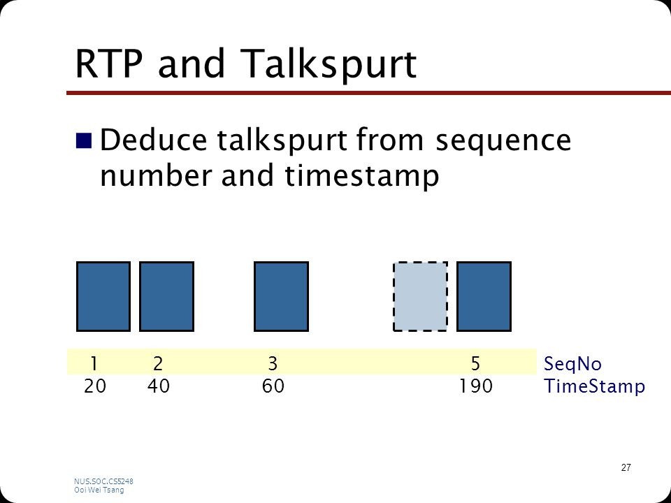 NUS.SOC.CS5248 Ooi Wei Tsang 27 RTP and Talkspurt Deduce talkspurt from sequence number and timestamp 2 40 1 20 3 60 5 190 SeqNo TimeStamp