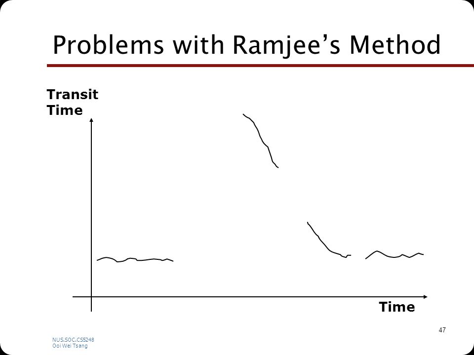 NUS.SOC.CS5248 Ooi Wei Tsang 47 Problems with Ramjee's Method Time Transit Time