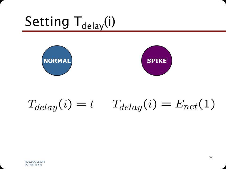 NUS.SOC.CS5248 Ooi Wei Tsang 52 Setting T delay (i) NORMALSPIKE
