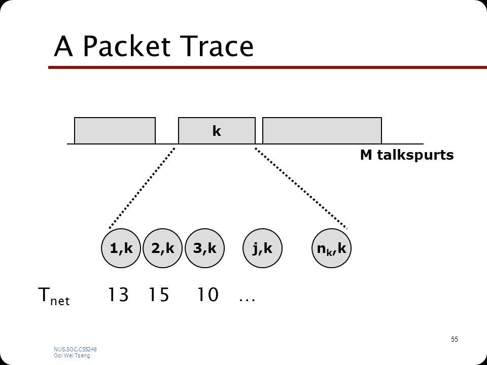 NUS.SOC.CS5248 Ooi Wei Tsang 55 A Packet Trace k M talkspurts 1,k2,k3,kj,kn k,k T net 131510…