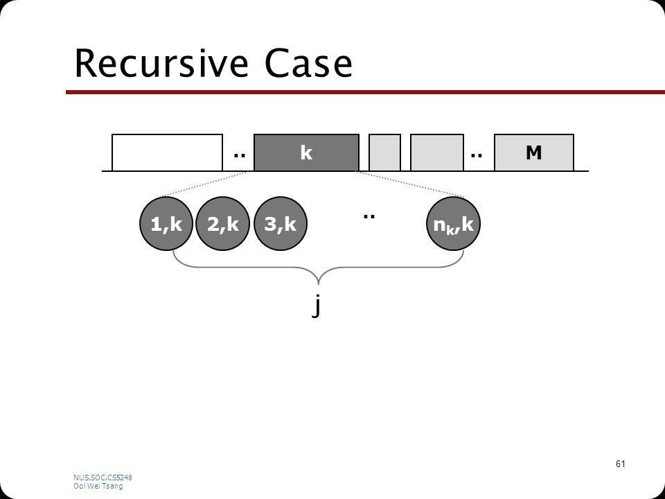 NUS.SOC.CS5248 Ooi Wei Tsang 61 Recursive Case k.. M 1,k2,k3,kn k,k.. j
