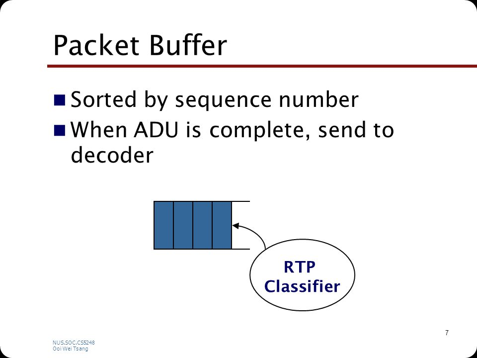NUS.SOC.CS5248 Ooi Wei Tsang 7 Packet Buffer Sorted by sequence number When ADU is complete, send to decoder RTP Classifier