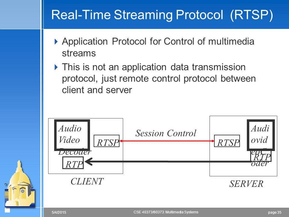 page 355/4/2015 CSE 40373/60373: Multimedia Systems Real-Time Streaming Protocol (RTSP)  Application Protocol for Control of multimedia streams  Thi