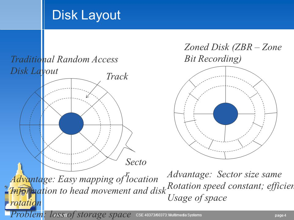 page 45/4/2015 CSE 40373/60373: Multimedia Systems Disk Layout Track Secto r Zoned Disk (ZBR – Zone Bit Recording) Traditional Random Access Disk Layo
