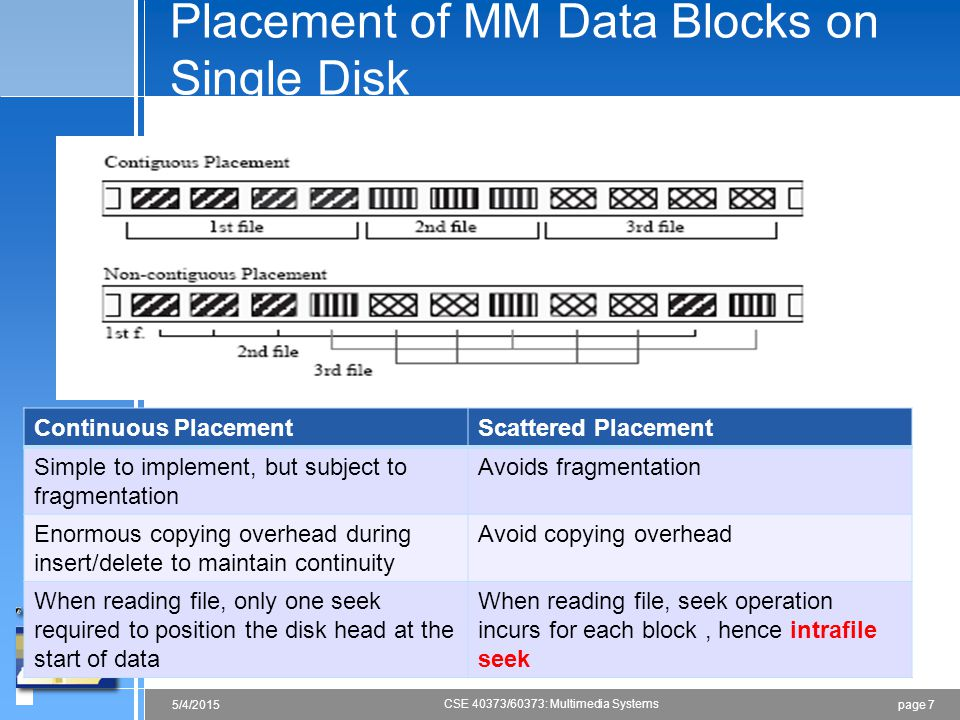 page 75/4/2015 CSE 40373/60373: Multimedia Systems Placement of MM Data Blocks on Single Disk Continuous PlacementScattered Placement Simple to implem