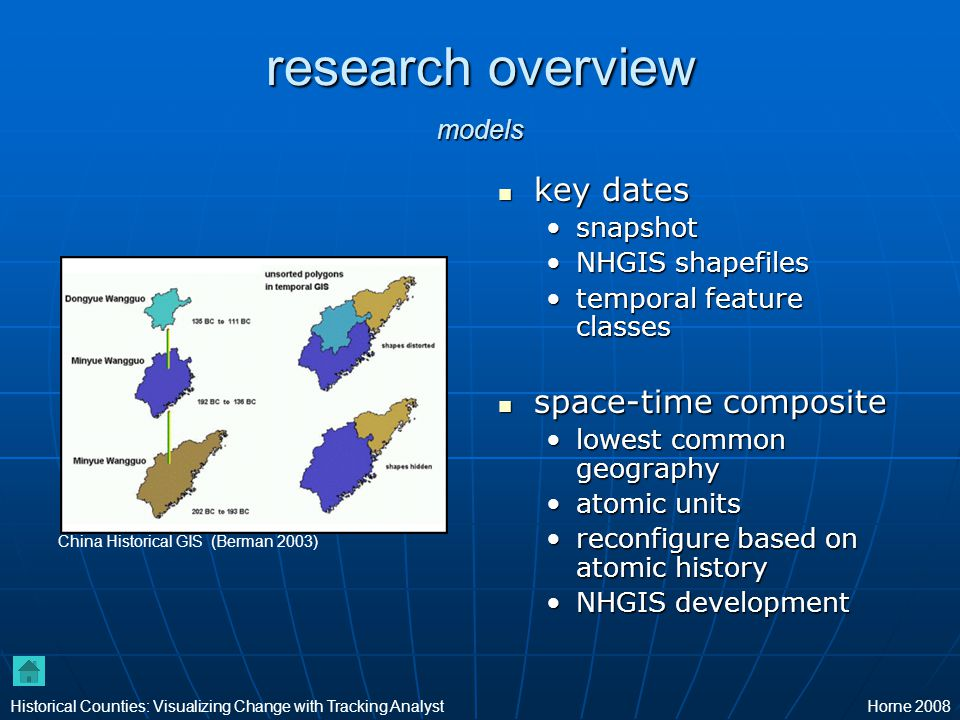 research overview models key dates key dates snapshot NHGIS shapefiles temporal feature classes space-time composite space-time composite lowest commo